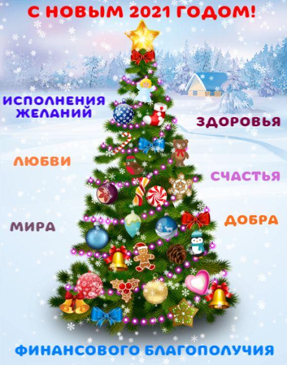 Виктория Александровна Довжик
