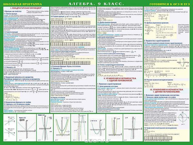 Алгебра 9 класс. Готовимся к экзаменам. Учебное наглядное пособие